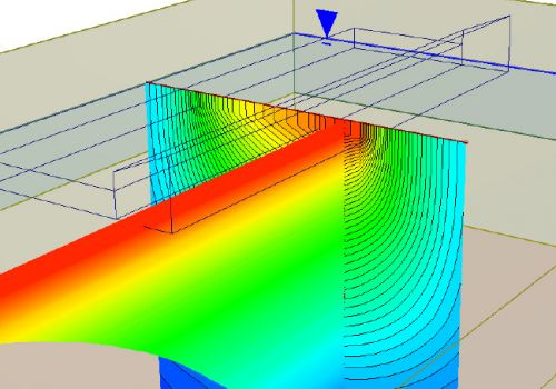 Geotechnical Design